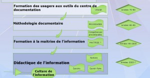 formationdidactique